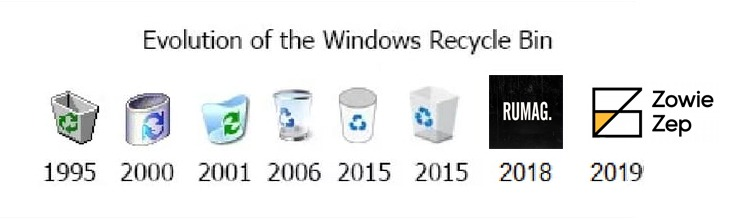 Evolution of Windows trash bin